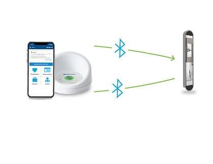 Medtronic LINQ II Insertable Cardiac Monitor Cleared in U.S.